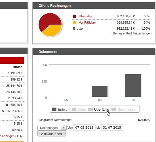 "Screenshot: Liquiditätsplanung über den Status ""Entwurf"""